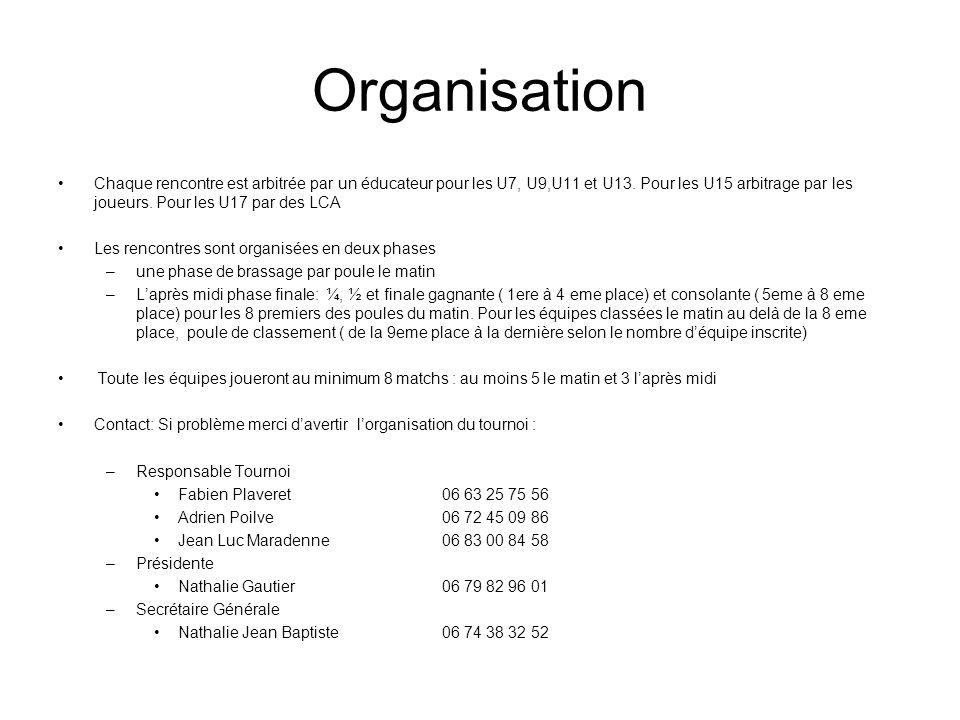 Organisation Chaque rencontre est arbitrée par un éducateur pour les U7, U9,U11 et U13. Pour les U15 arbitrage par les joueurs. Pour les U17 par des L