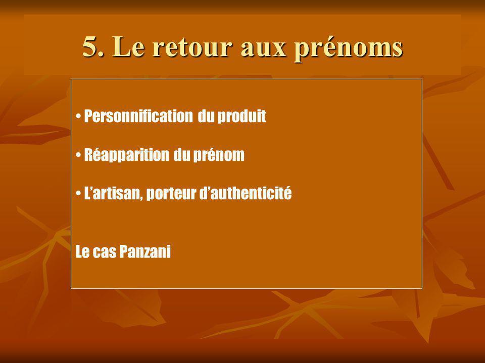 5. Le retour aux prénoms Personnification du produit Réapparition du prénom Lartisan, porteur dauthenticité Le cas Panzani