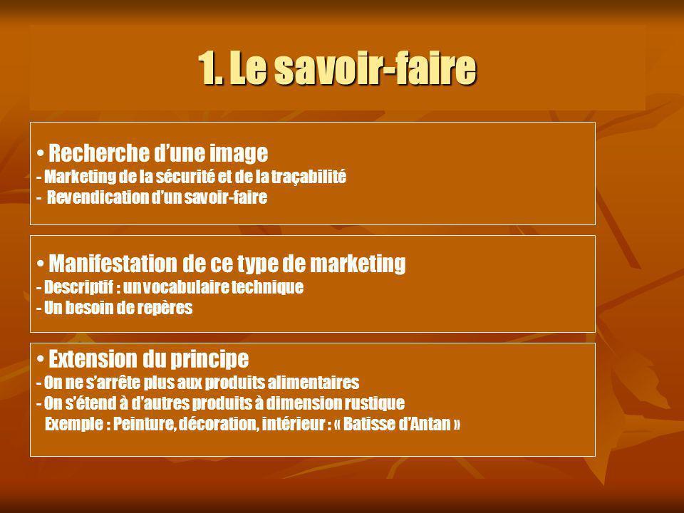 1. Le savoir-faire Recherche dune image - Marketing de la sécurité et de la traçabilité - Revendication dun savoir-faire Manifestation de ce type de m