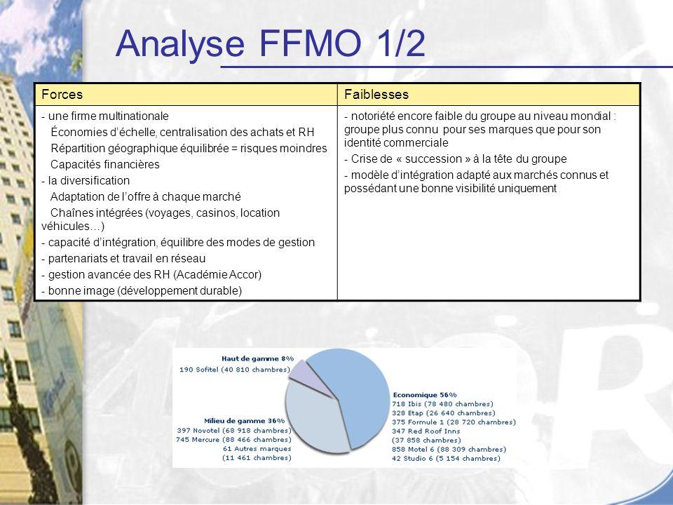 ForcesFaiblesses - une firme multinationale Économies déchelle, centralisation des achats et RH Répartition géographique équilibrée = risques moindres