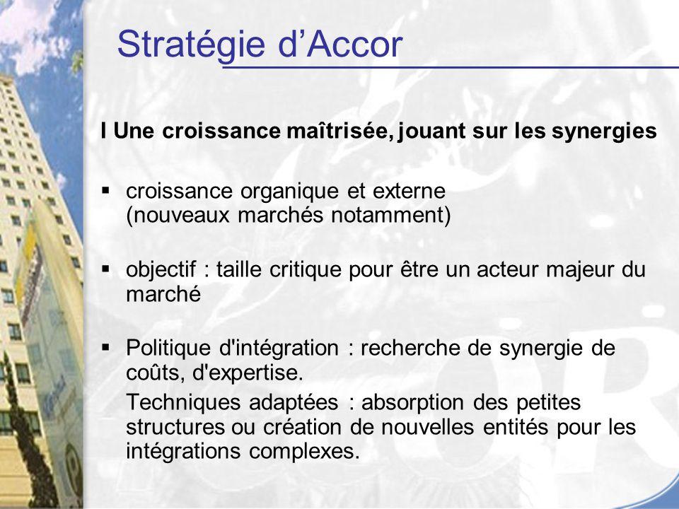 I Une croissance maîtrisée, jouant sur les synergies croissance organique et externe (nouveaux marchés notamment) objectif : taille critique pour être un acteur majeur du marché Politique d intégration : recherche de synergie de coûts, d expertise.