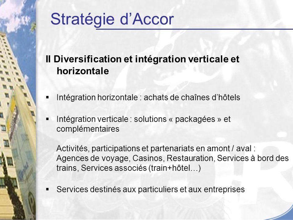 II Diversification et intégration verticale et horizontale Intégration horizontale : achats de chaînes dhôtels Intégration verticale : solutions « pac