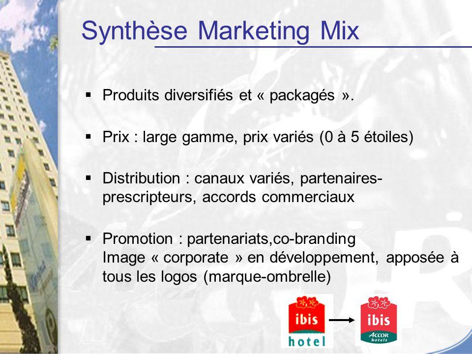 Produits diversifiés et « packagés ».