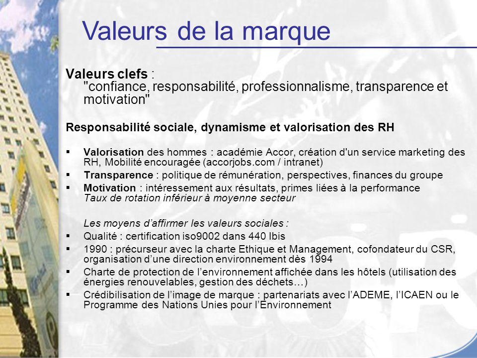 Valeurs clefs :