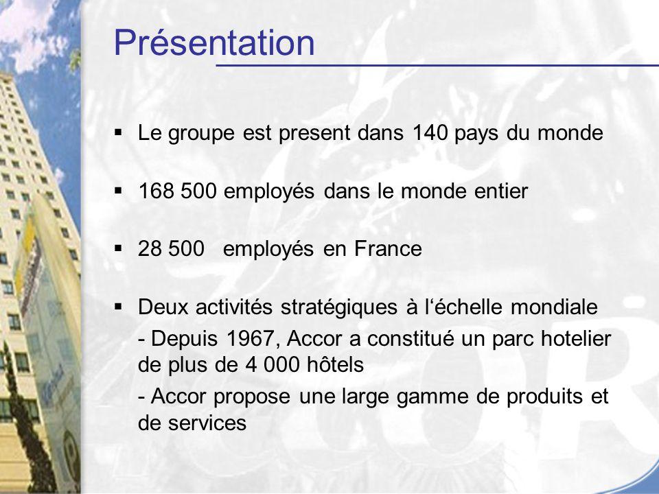 Présentation Le groupe est present dans 140 pays du monde 168 500 employés dans le monde entier 28 500 employés en France Deux activités stratégiques à léchelle mondiale - Depuis 1967, Accor a constitué un parc hotelier de plus de 4 000 hôtels - Accor propose une large gamme de produits et de services
