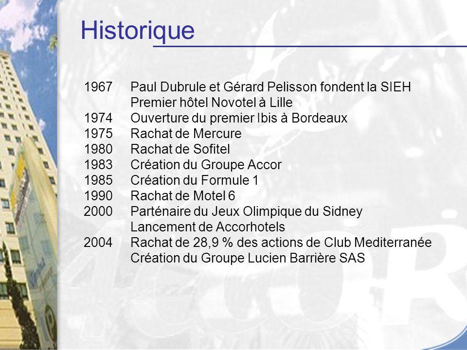 1967Paul Dubrule et Gérard Pelisson fondent la SIEH Premier hôtel Novotel à Lille 1974Ouverture du premier Ibis à Bordeaux 1975Rachat de Mercure 1980R