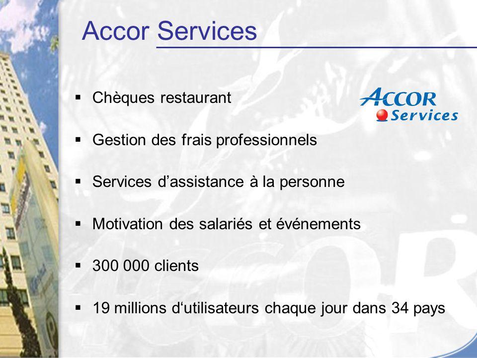 Chèques restaurant Gestion des frais professionnels Services dassistance à la personne Motivation des salariés et événements 300 000 clients 19 millio