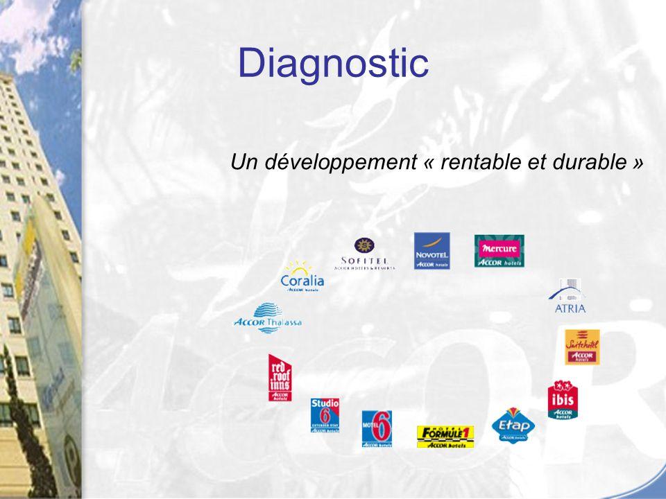 Diagnostic Un développement « rentable et durable »