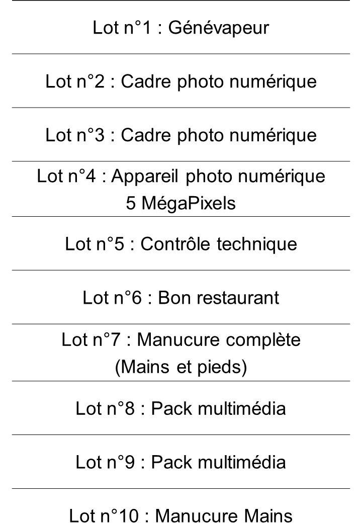 Lot n°1 : Génévapeur Lot n°2 : Cadre photo numérique Lot n°3 : Cadre photo numérique Lot n°4 : Appareil photo numérique 5 MégaPixels Lot n°5 : Contrôle technique Lot n°6 : Bon restaurant Lot n°7 : Manucure complète (Mains et pieds) Lot n°8 : Pack multimédia Lot n°9 : Pack multimédia Lot n°10 : Manucure Mains