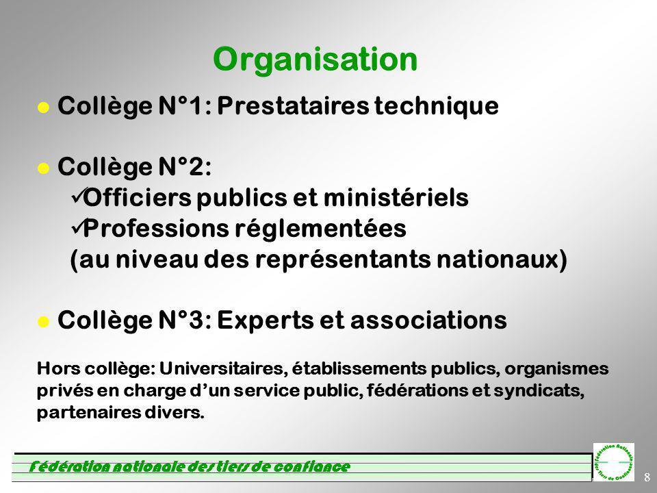 Fédération nationale des tiers de confiance 8 Organisation Collège N°1: Prestataires technique Collège N°2: Officiers publics et ministériels Professi