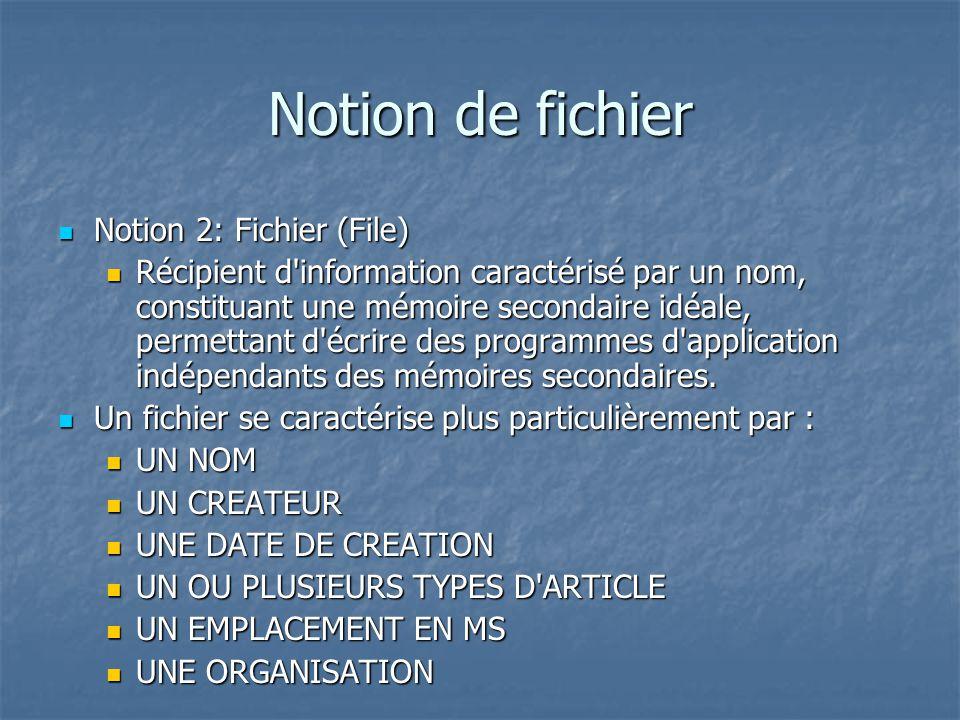 Notion de fichier Notion 2: Fichier (File) Notion 2: Fichier (File) Récipient d information caractérisé par un nom, constituant une mémoire secondaire idéale, permettant d écrire des programmes d application indépendants des mémoires secondaires.