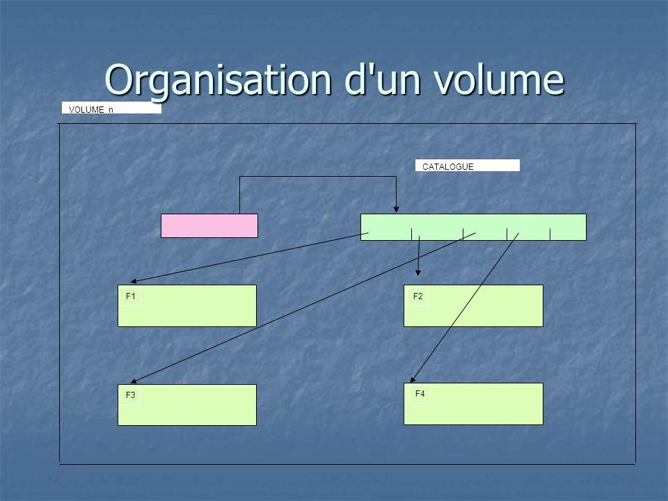 LABEL n CATALOGUE F1 F2 F3 F4 … F1F2 F3 F4 VOLUME n Organisation d un volume