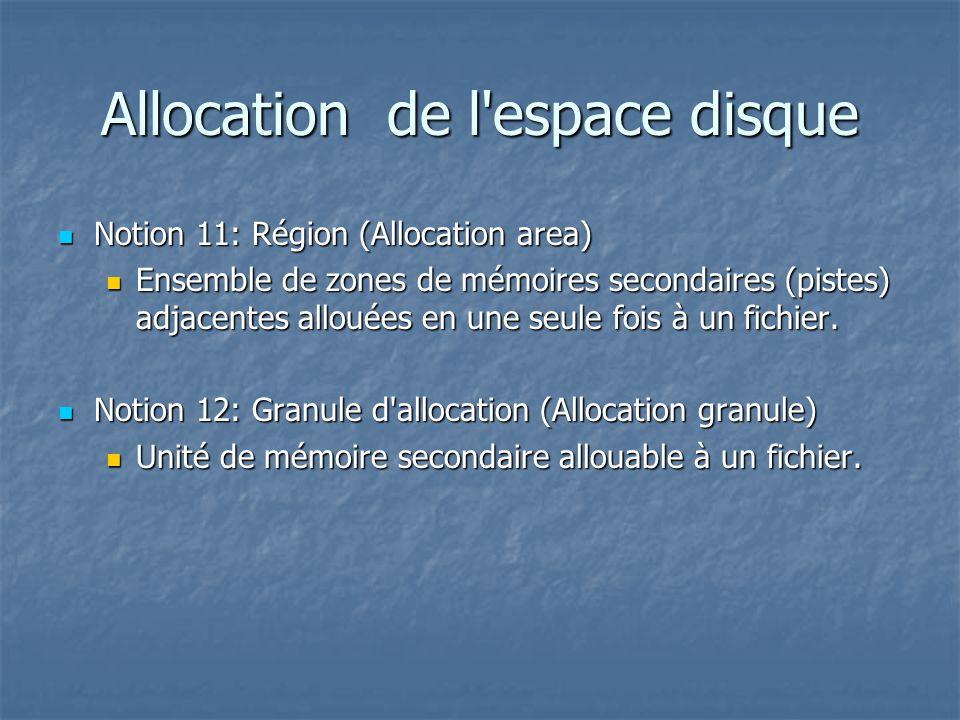 Allocation de l espace disque Notion 11: Région (Allocation area) Notion 11: Région (Allocation area) Ensemble de zones de mémoires secondaires (pistes) adjacentes allouées en une seule fois à un fichier.