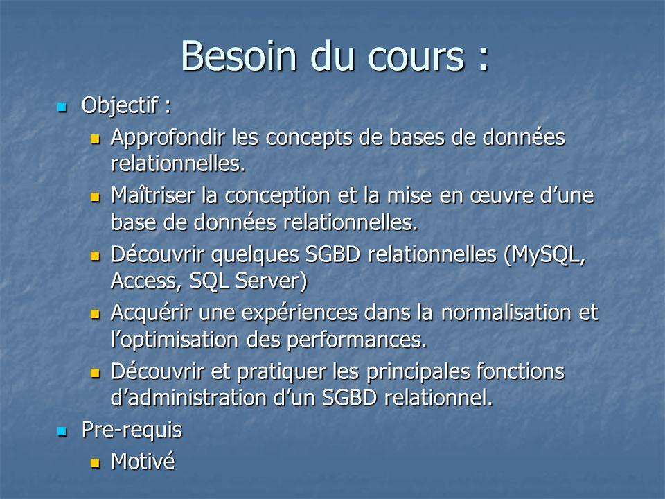 Besoin du cours : Objectif : Objectif : Approfondir les concepts de bases de données relationnelles.