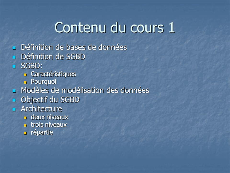 Contenu du cours 1 Définition de bases de données Définition de bases de données Définition de SGBD Définition de SGBD SGBD: SGBD: Caractéristiques Caractéristiques Pourquoi Pourquoi Modèles de modélisation des données Modèles de modélisation des données Objectif du SGBD Objectif du SGBD Architecture Architecture deux niveaux deux niveaux trois niveaux trois niveaux répartie répartie