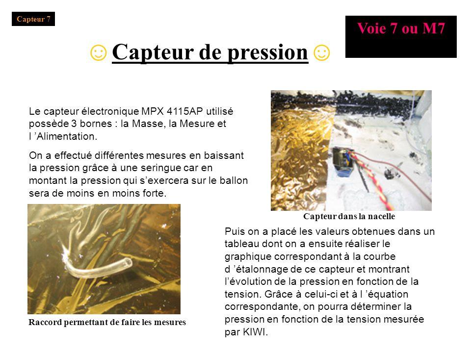 Capteur de pression Le capteur électronique MPX 4115AP utilisé possède 3 bornes : la Masse, la Mesure et l Alimentation.