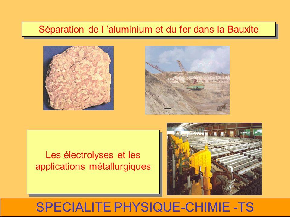 Détermination du pourcentage massique en cuivre dans une pièce de monnaie titrage des ions chlorure dans le sérum physiologique NaCl Dosage de l eau d