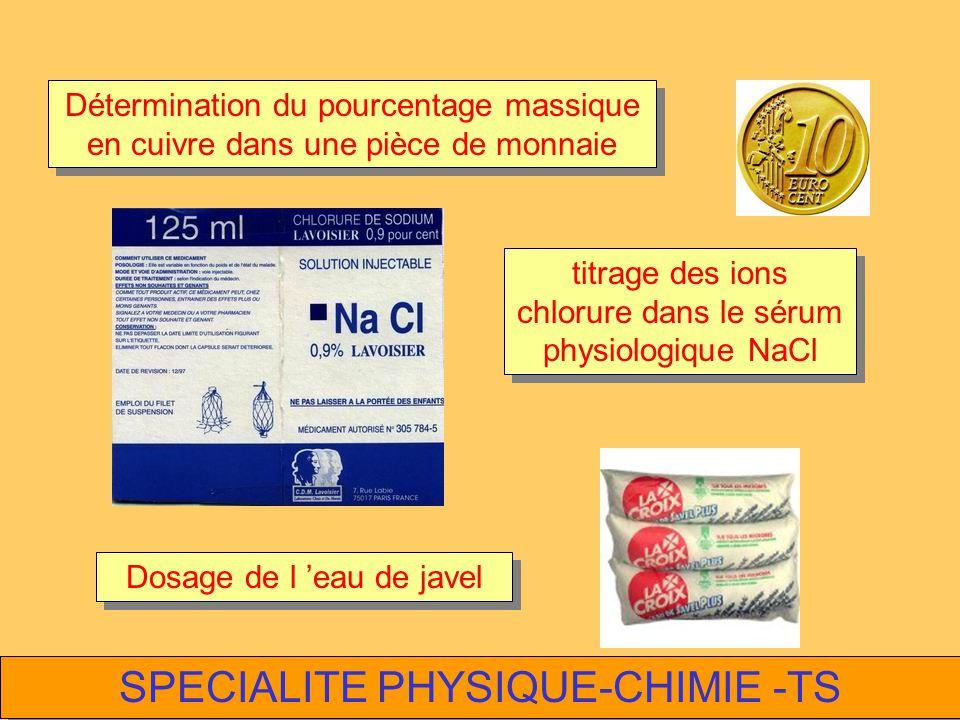 Synthèse d un médicament : le paracétamol Synthèse d un conservateur alimentaire : l acide benzoïque SPECIALITE PHYSIQUE-CHIMIE -TS