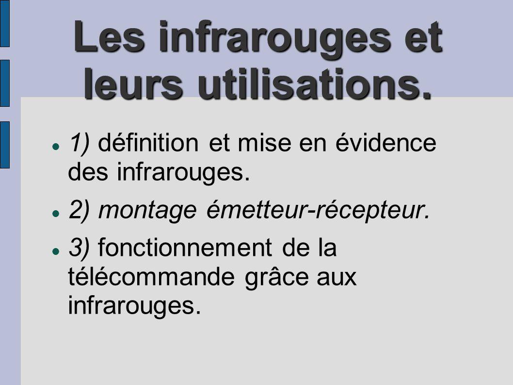Les infrarouges et leurs utilisations. 1) définition et mise en évidence des infrarouges. 2) montage émetteur-récepteur. 3) fonctionnement de la téléc
