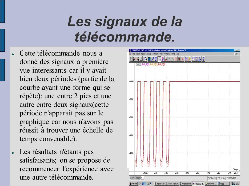 Les signaux de la télécommande. Cette télécommande nous a donné des signaux a première vue interessants car il y avait bien deux périodes (partie de l
