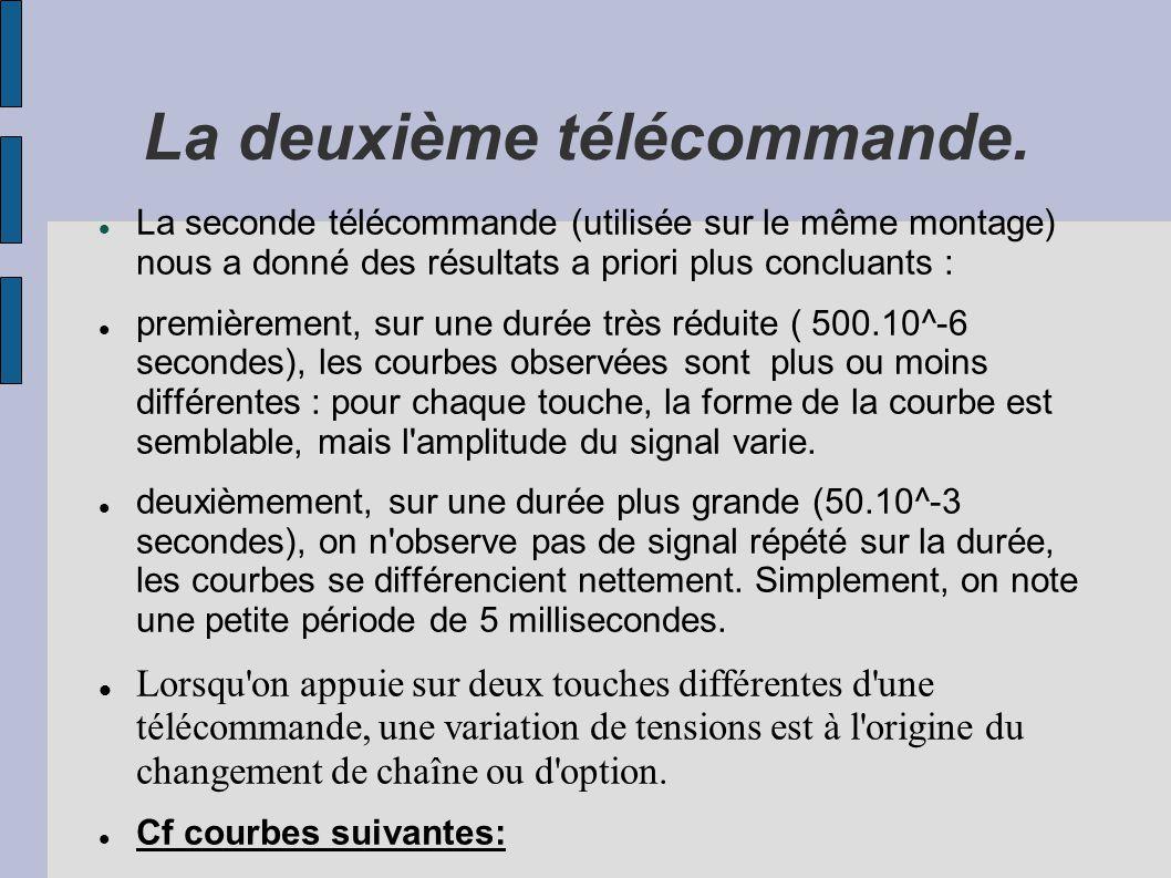 La deuxième télécommande. La seconde télécommande (utilisée sur le même montage) nous a donné des résultats a priori plus concluants : premièrement, s