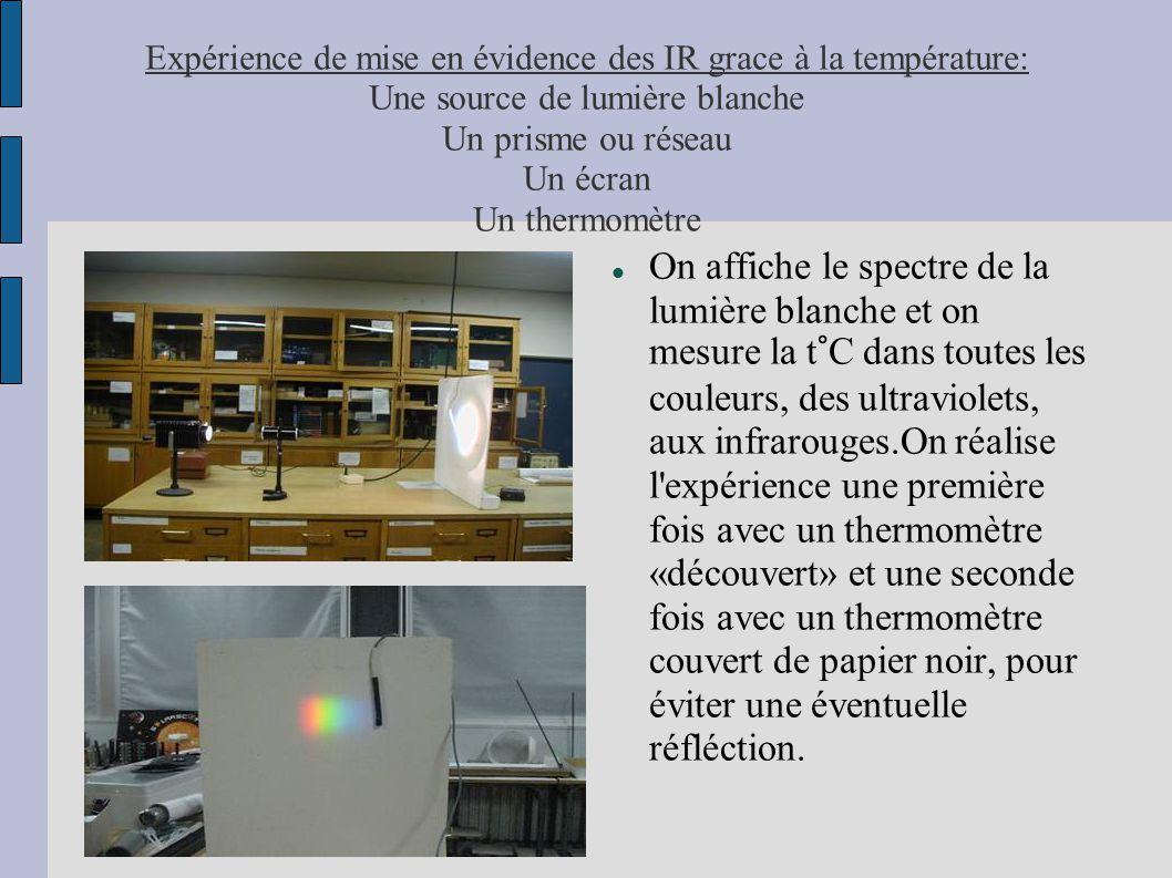 Expérience de mise en évidence des IR grace à la température: Une source de lumière blanche Un prisme ou réseau Un écran Un thermomètre On affiche le