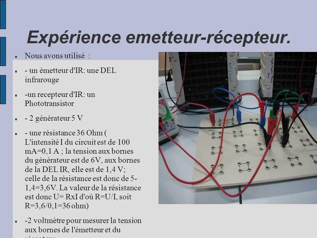 Expérience emetteur-récepteur. Nous avons utilisé : - un émetteur d'IR: une DEL infrarouge -un recepteur d'IR: un Phototransistor - 2 générateur 5 V -