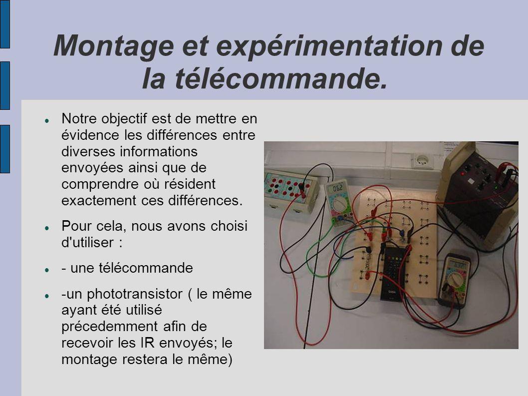 Montage et expérimentation de la télécommande. Notre objectif est de mettre en évidence les différences entre diverses informations envoyées ainsi que