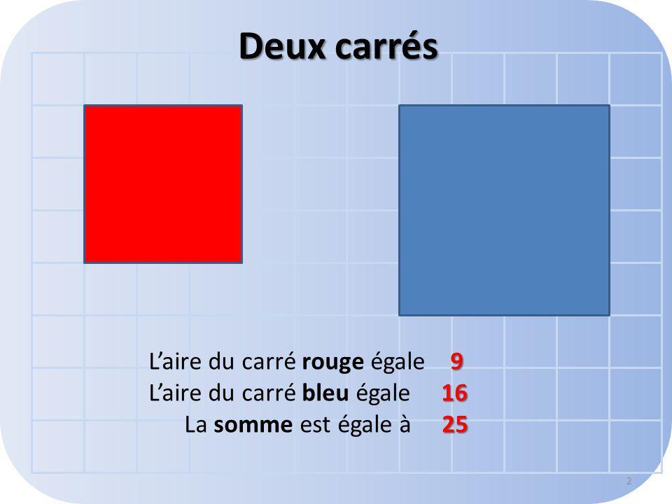 9 Laire du carré rouge égale 9 16 Laire du carré bleu égale 16 25 La somme est égale à 25 Deux carrés 2