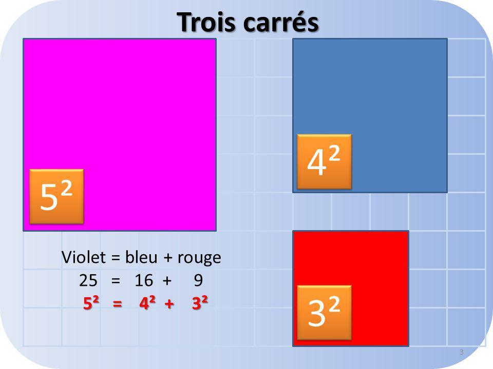 Violet = bleu + rouge 25 = 16 + 9 5² = 4² + 3² 5² = 4² + 3² Trois carrés 3 5² 4² 3²