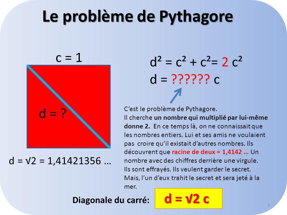 Le problème de Pythagore c = 1 d = .d² = c² + c²= 2 c² d = ?????.