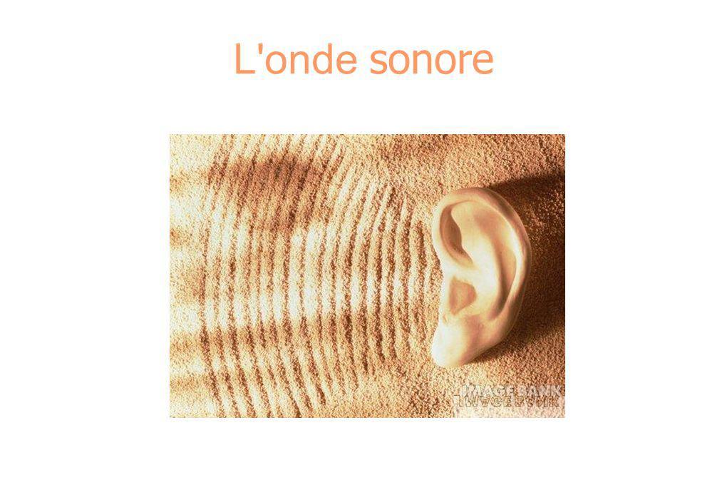L'onde sonore