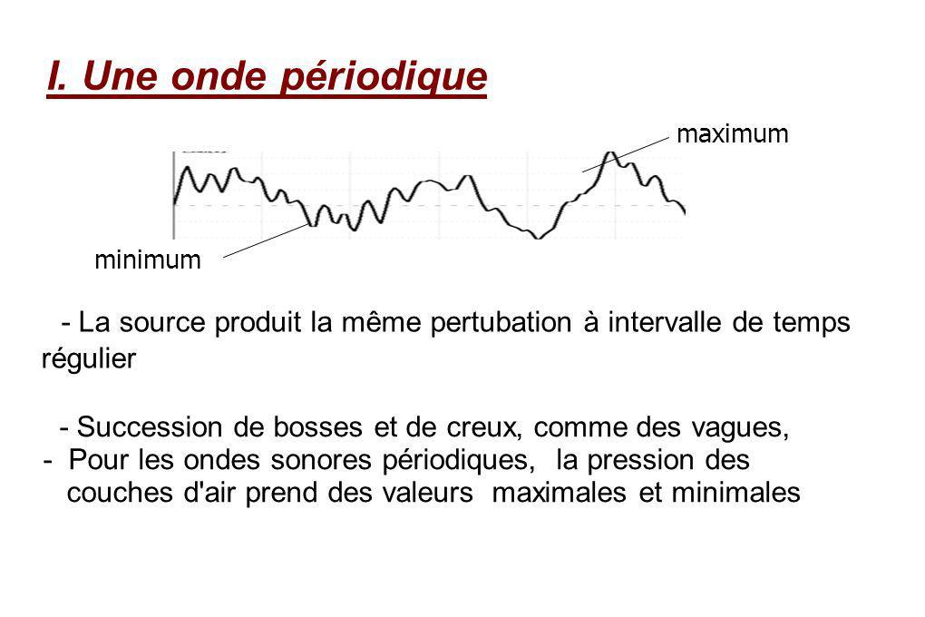 I. Une onde périodique - La source produit la même pertubation à intervalle de temps régulier maximum minimum - Succession de bosses et de creux, comm