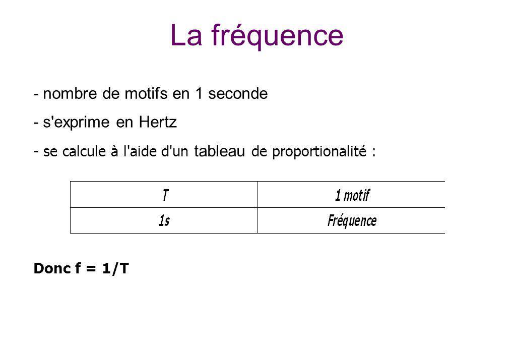 La fréquence Donc f = 1/T - nombre de motifs en 1 seconde - se calcule à l'aide d'un tableau de proportionalité : - s'exprime en Hertz