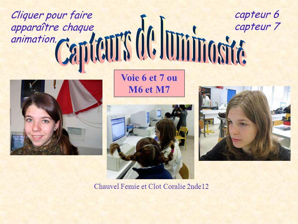 Chauvel Femie et Clot Coralie 2nde12 capteur 6 capteur 7 Cliquer pour faire apparaître chaque animation.