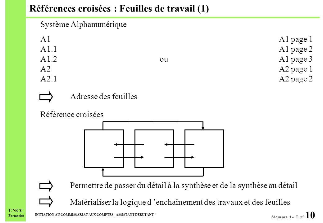 Séquence 3 - T n° 10 INITIATION AU COMMISSARIAT AUX COMPTES - ASSISTANT DEBUTANT - CNCC Formation Références croisées : Feuilles de travail (1) Permet