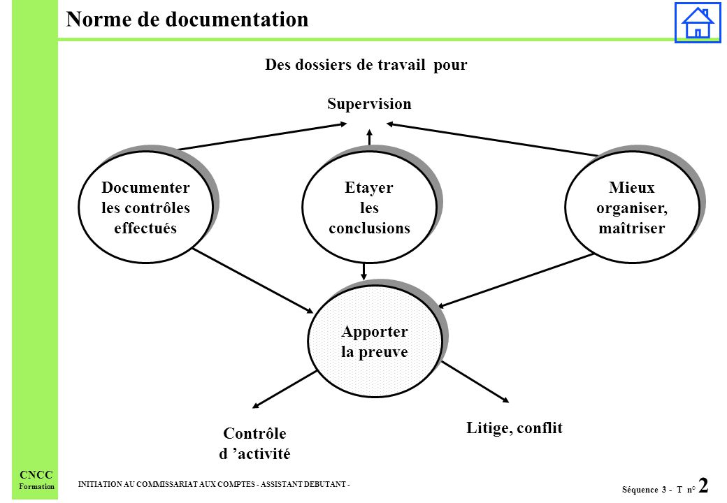 Séquence 3 - T n° 2 INITIATION AU COMMISSARIAT AUX COMPTES - ASSISTANT DEBUTANT - CNCC Formation Norme de documentation Des dossiers de travail pour S