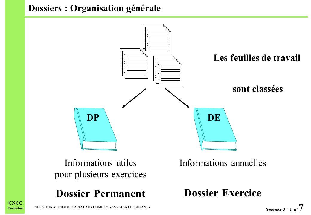 Séquence 3 - T n° 7 INITIATION AU COMMISSARIAT AUX COMPTES - ASSISTANT DEBUTANT - CNCC Formation Dossiers : Organisation générale Les feuilles de trav