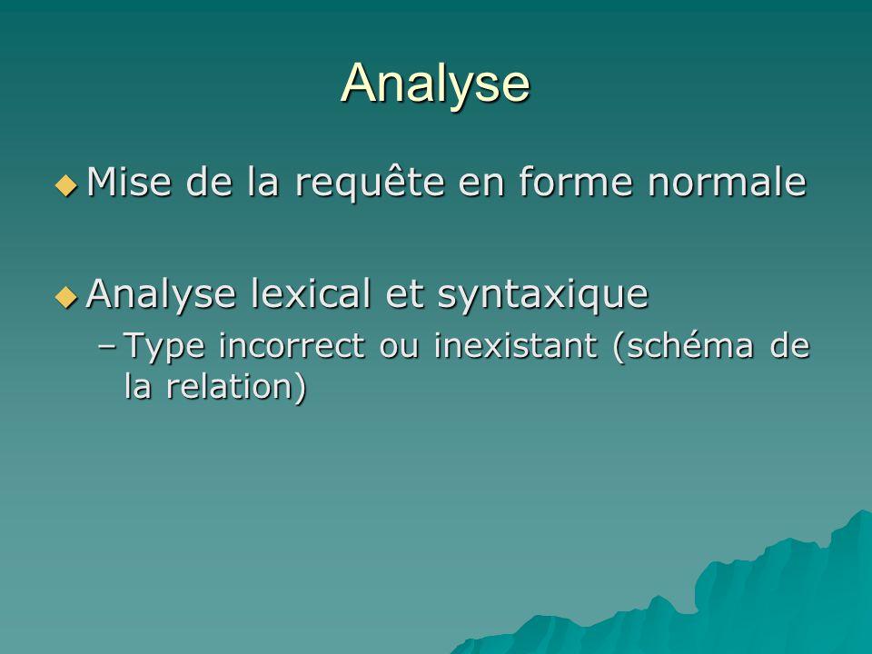 Analyse Mise de la requête en forme normale Mise de la requête en forme normale Analyse lexical et syntaxique Analyse lexical et syntaxique –Type incorrect ou inexistant (schéma de la relation)
