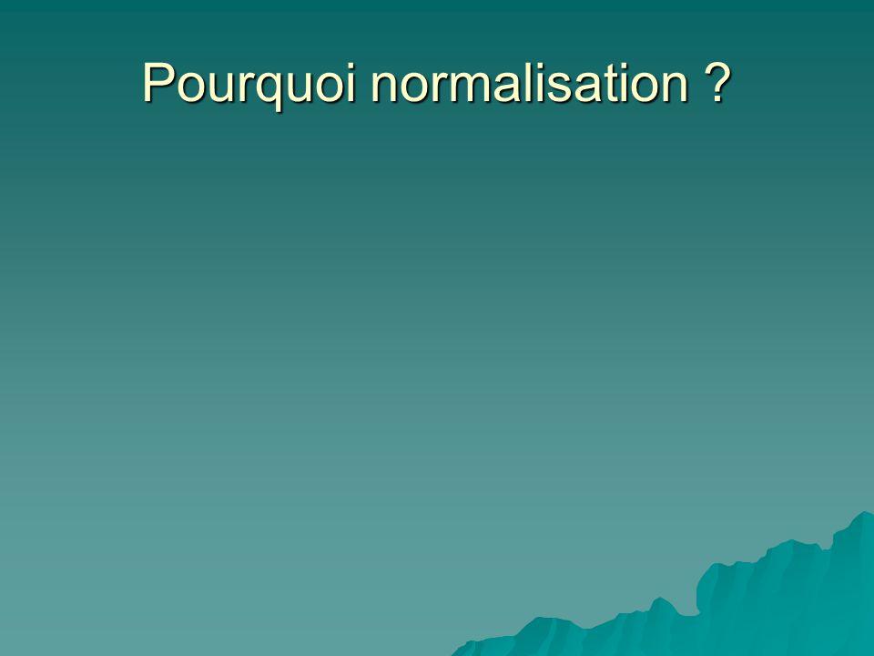 Pourquoi normalisation