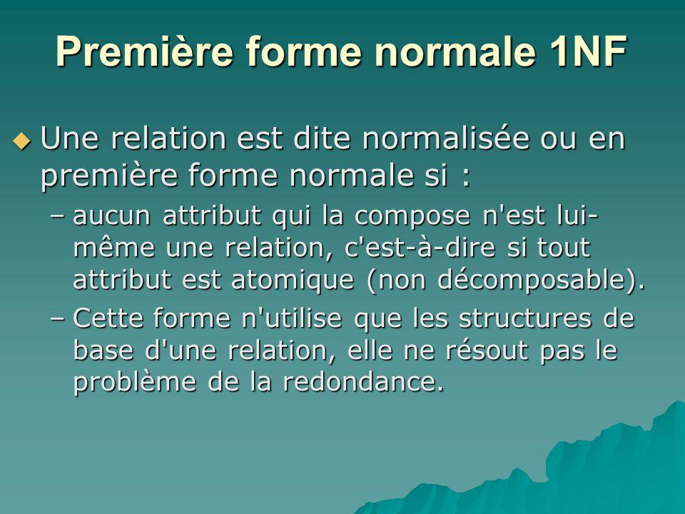 Première forme normale 1NF Une relation est dite normalisée ou en première forme normale si : Une relation est dite normalisée ou en première forme normale si : –aucun attribut qui la compose n est lui- même une relation, c est-à-dire si tout attribut est atomique (non décomposable).