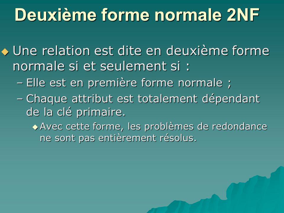 Deuxième forme normale 2NF Une relation est dite en deuxième forme normale si et seulement si : Une relation est dite en deuxième forme normale si et seulement si : –Elle est en première forme normale ; –Chaque attribut est totalement dépendant de la clé primaire.