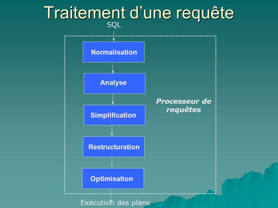Traitement dune requête Normalisation Analyse Restructuration SQL Simplification Optimisation Processeur de requêtes Exécution des plans