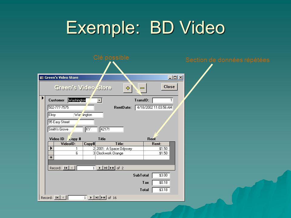 Exemple: BD Video Section de données répétées Clé possible