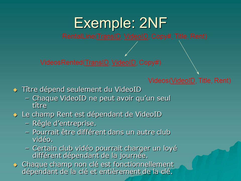 Exemple: 2NF Tître dépend seulement du VideoID Tître dépend seulement du VideoID –Chaque VideoID ne peut avoir quun seul tître Le champ Rent est dépendant de VideoID Le champ Rent est dépendant de VideoID –Rêgle dentreprise.