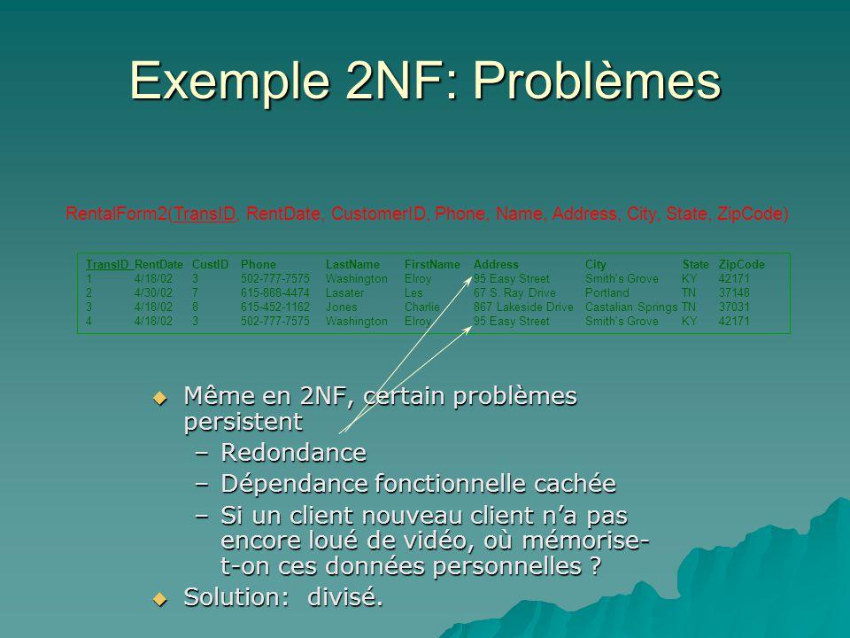 Exemple 2NF: Problèmes TransIDRentDateCustIDPhoneLastNameFirstNameAddressCityStateZipCode 14/18/023502-777-7575WashingtonElroy95 Easy StreetSmith s GroveKY42171 24/30/027615-888-4474LasaterLes67 S.