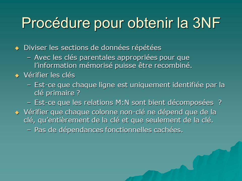 Procédure pour obtenir la 3NF Diviser les sections de données répétées Diviser les sections de données répétées –Avec les clés parentales appropriées pour que linformation mémorisé puisse être recombiné.