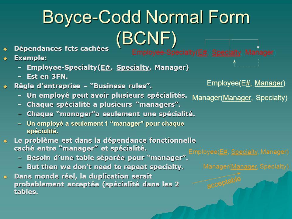 Boyce-Codd Normal Form (BCNF) Dépendances fcts cachées Dépendances fcts cachées Exemple: Exemple: –Employee-Specialty(E#, Specialty, Manager) –Est en 3FN.