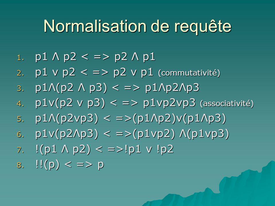 Normalisation de requête 1. p1 Λ p2 p2 Λ p1 2. p1 v p2 p2 v p1 (commutativité) 3.