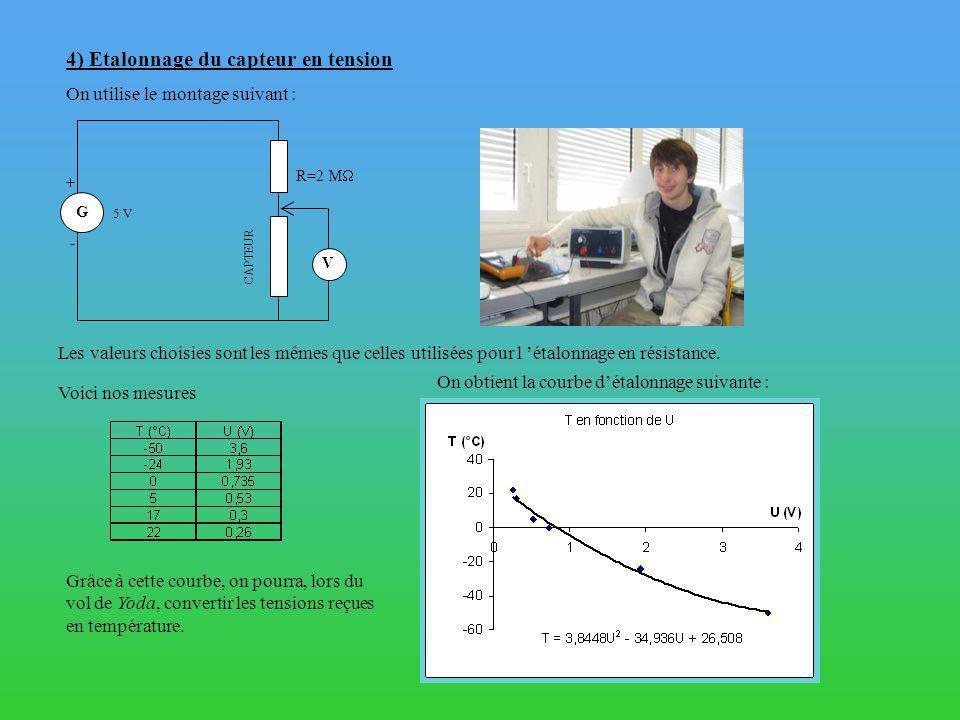4) Etalonnage du capteur en tension On utilise le montage suivant : Les valeurs choisies sont les mêmes que celles utilisées pour l étalonnage en résistance.